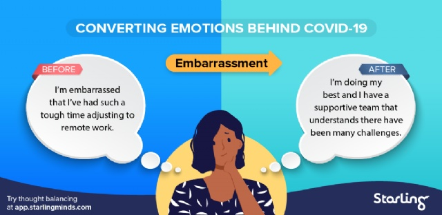 Converting Emotions Behind COVID-19